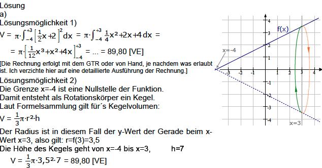 integral fl chenberechnung integrale fl cheninhalt berechnen mathe. Black Bedroom Furniture Sets. Home Design Ideas