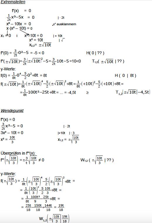 Kurvendiskussion Beispiel Mit Ausfuhrlichen Schritten 1