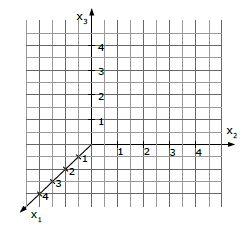 3 dimensionales koordinatensystem online dating 2