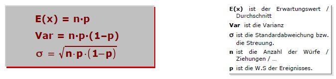 binomialverteilung binomial verteilung diskrete wahrscheinlichkeit mathe. Black Bedroom Furniture Sets. Home Design Ideas